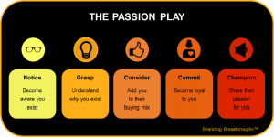 The_Passion_Play